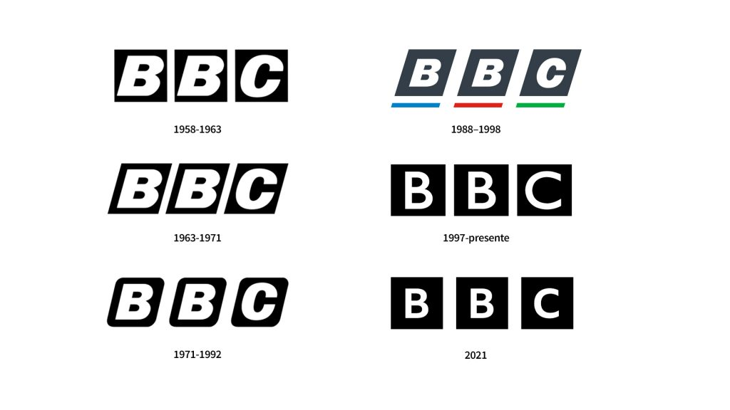evolucion del logotipo de la BBC a lo largo de la historia