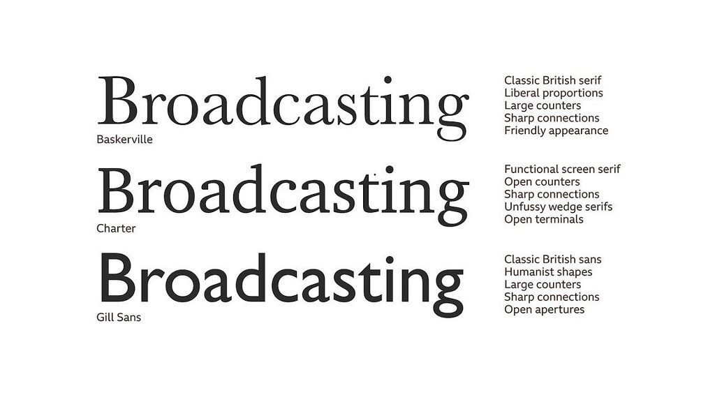especimen tipográfico de BBC reith