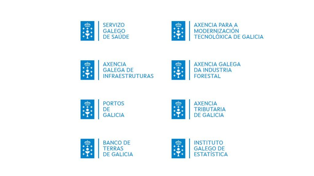 arquitectura de marca galicia