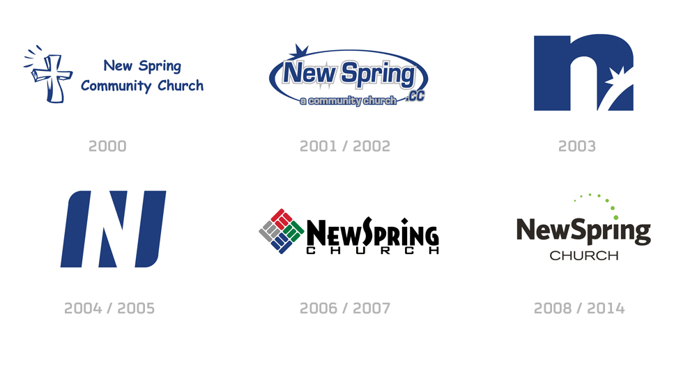 newspring_evolucion_logotipo.jpg